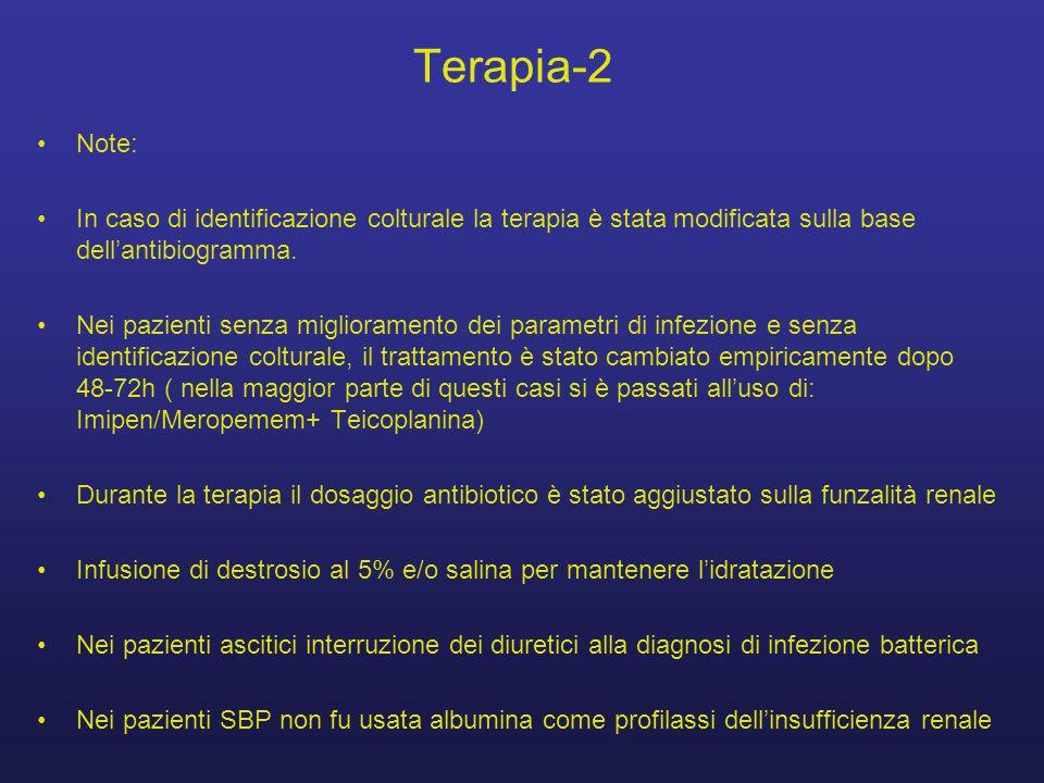 Terapia-2 Note: In caso di identificazione colturale la terapia è stata modificata sulla base dell'antibiogramma. Nei pazienti senza miglioramento dei