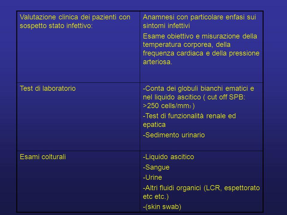 Valutazione clinica dei pazienti con sospetto stato infettivo: Anamnesi con particolare enfasi sui sintomi infettivi Esame obiettivo e misurazione del