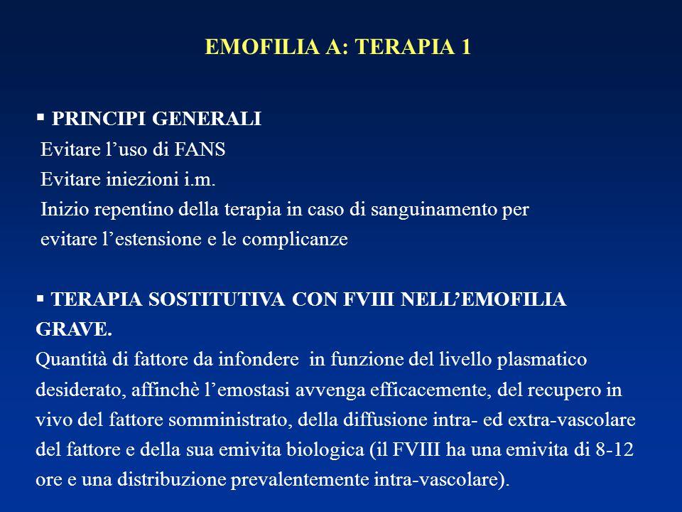 EMOFILIA A: TERAPIA 1  PRINCIPI GENERALI Evitare l'uso di FANS Evitare iniezioni i.m. Inizio repentino della terapia in caso di sanguinamento per evi