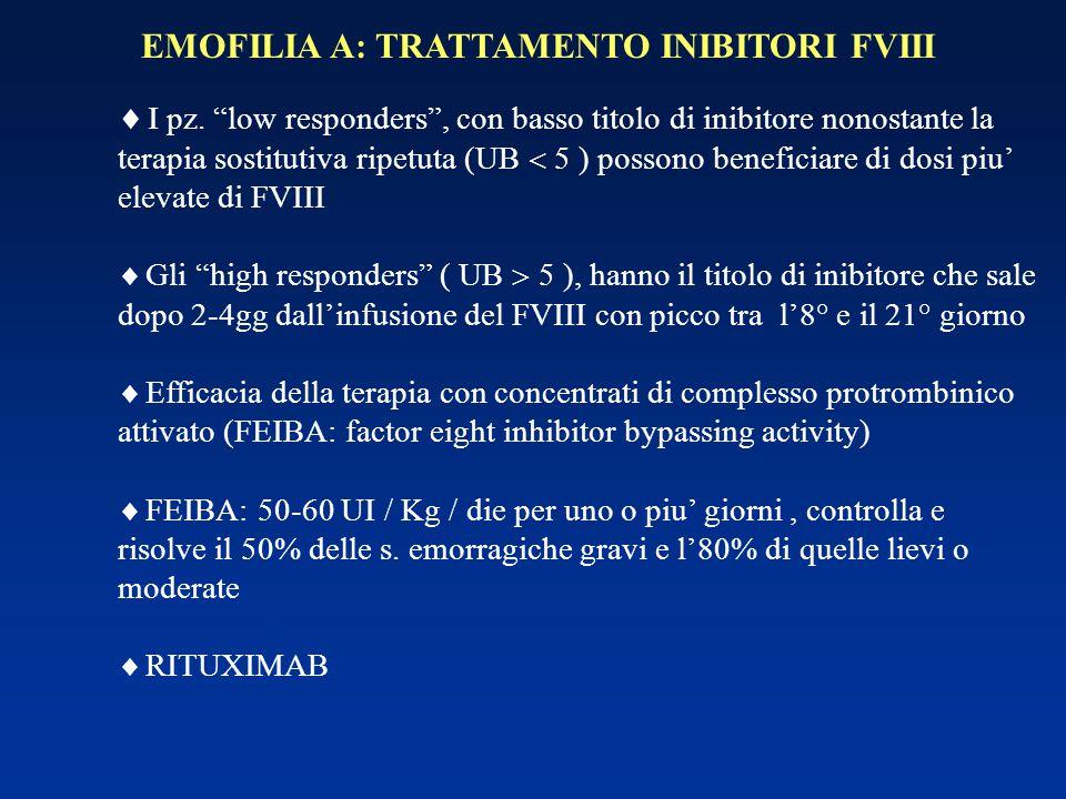 """EMOFILIA A: TRATTAMENTO INIBITORI FVIII  I pz. """"low responders"""", con basso titolo di inibitore nonostante la terapia sostitutiva ripetuta (UB  5 ) p"""