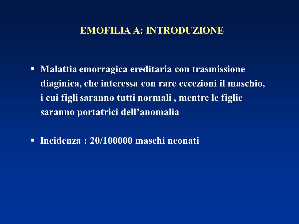EMOFILIA A: INTRODUZIONE  Malattia emorragica ereditaria con trasmissione diaginica, che interessa con rare eccezioni il maschio, i cui figli saranno