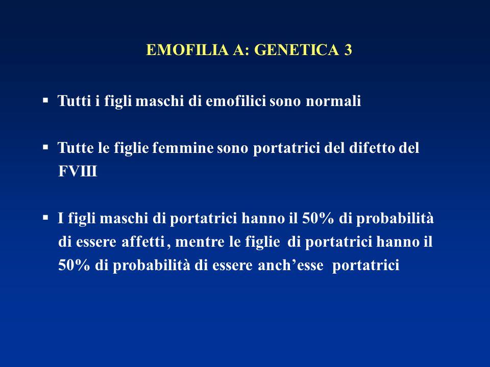 EMOFILIA A: GENETICA 3  Tutti i figli maschi di emofilici sono normali  Tutte le figlie femmine sono portatrici del difetto del FVIII  I figli masc