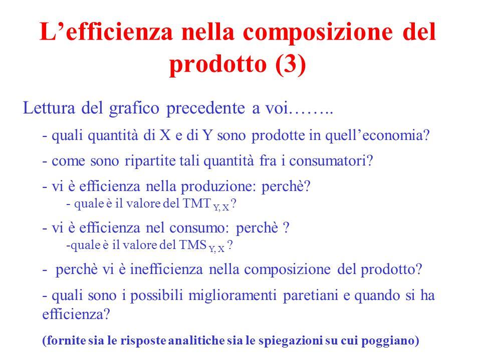 L'efficienza nella composizione del prodotto (3) Lettura del grafico precedente a voi…….. - quali quantità di X e di Y sono prodotte in quell'economia