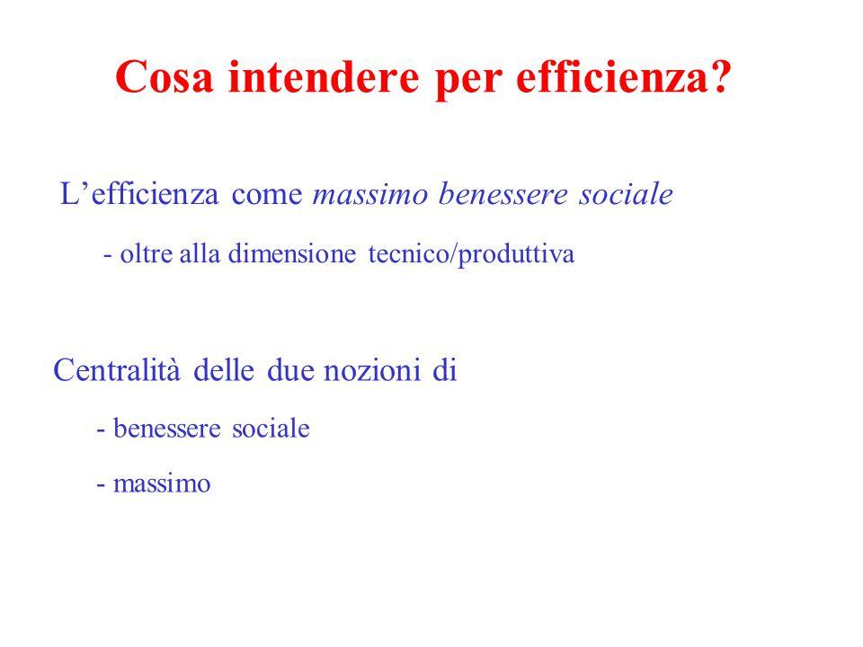 Cosa intendere per efficienza? Centralità delle due nozioni di - benessere sociale - massimo L'efficienza come massimo benessere sociale - oltre alla