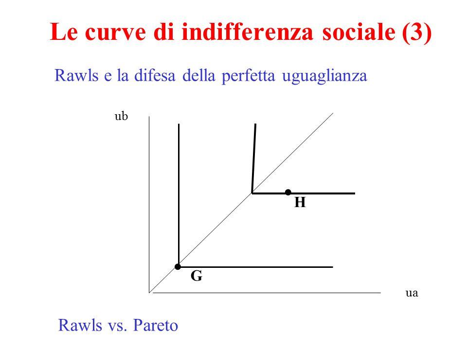Le curve di indifferenza sociale (3) Rawls e la difesa della perfetta uguaglianza G ub ua H.. Rawls vs. Pareto