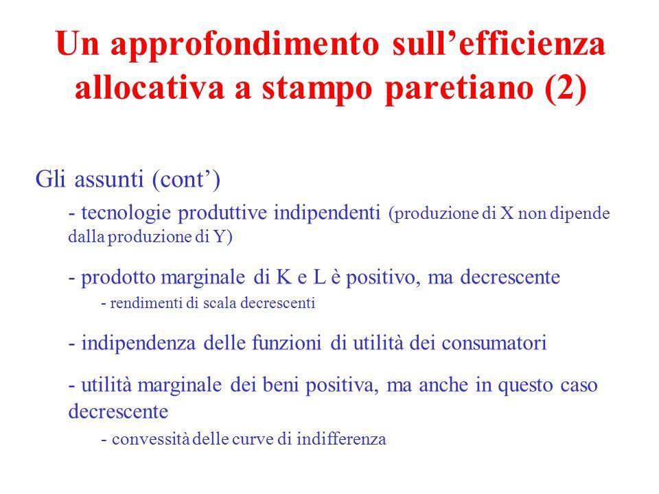 Un approfondimento sull'efficienza allocativa a stampo paretiano (2) Gli assunti (cont') - tecnologie produttive indipendenti (produzione di X non dip