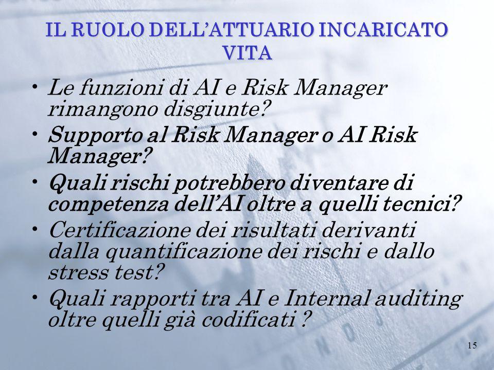 15 IL RUOLO DELL'ATTUARIO INCARICATO VITA Le funzioni di AI e Risk Manager rimangono disgiunte? Supporto al Risk Manager o AI Risk Manager? Quali risc