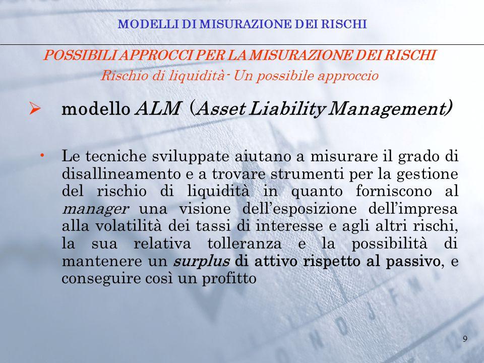 9  modello ALM (Asset Liability Management) Le tecniche sviluppate aiutano a misurare il grado di disallineamento e a trovare strumenti per la gestio