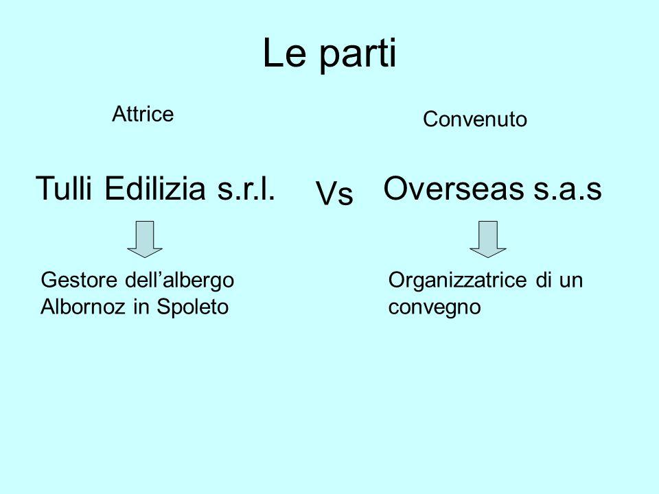 Le parti Tulli Edilizia s.r.l.Overseas s.a.s Gestore dell'albergo Albornoz in Spoleto Organizzatrice di un convegno Attrice Convenuto Vs