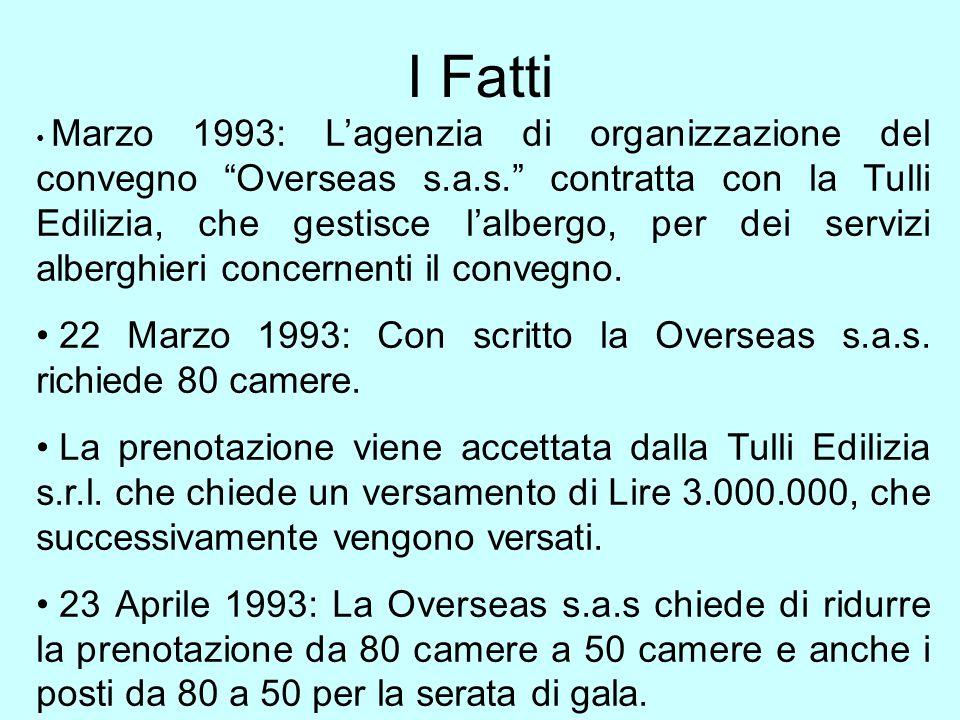 I Fatti Marzo 1993: L'agenzia di organizzazione del convegno Overseas s.a.s. contratta con la Tulli Edilizia, che gestisce l'albergo, per dei servizi alberghieri concernenti il convegno.