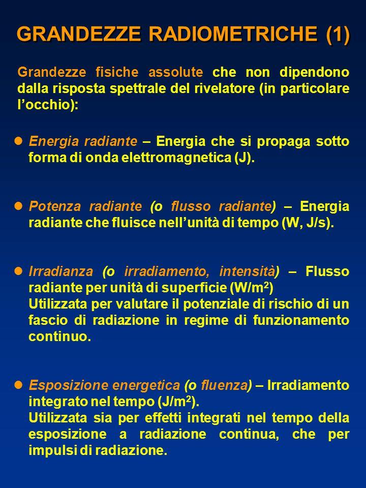 GRANDEZZE RADIOMETRICHE (1) Energia radiante – Energia che si propaga sotto forma di onda elettromagnetica (J).