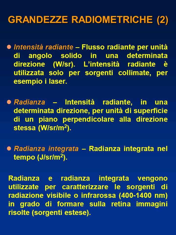 GRANDEZZE RADIOMETRICHE (2) Intensità radiante – Flusso radiante per unità di angolo solido in una determinata direzione (W/sr).
