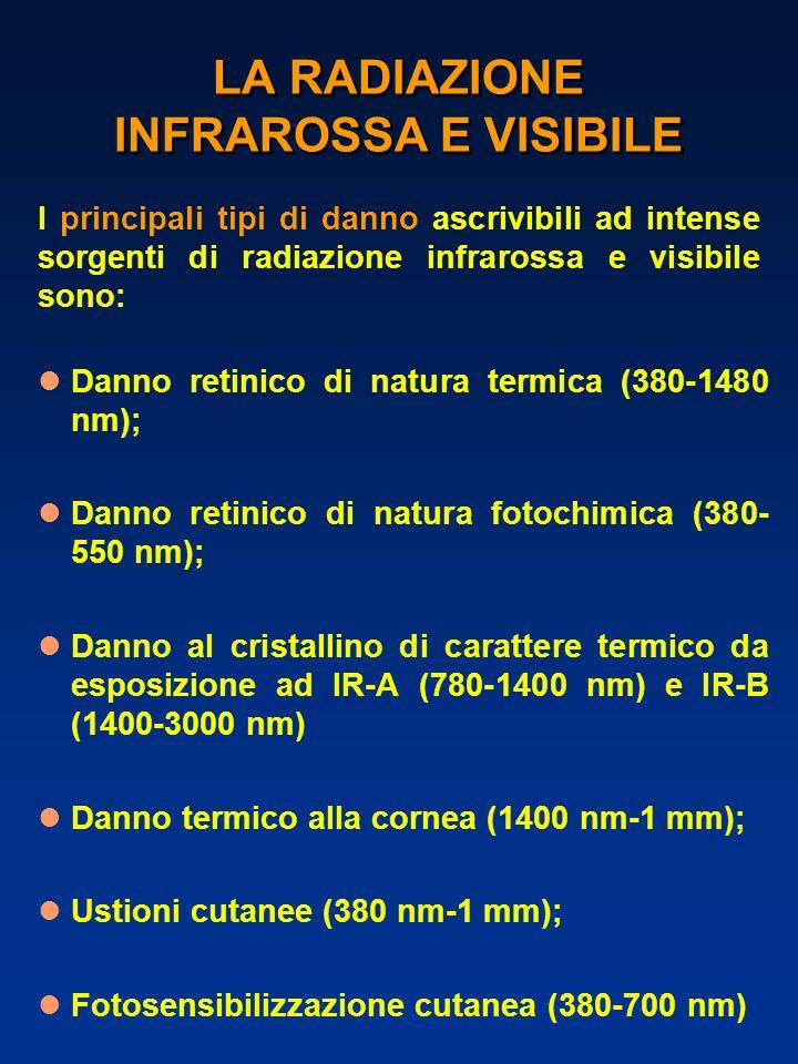 LA RADIAZIONE INFRAROSSA E VISIBILE Danno retinico di natura termica (380-1480 nm); Danno retinico di natura fotochimica (380- 550 nm); Danno al cristallino di carattere termico da esposizione ad IR-A (780-1400 nm) e IR-B (1400-3000 nm) Danno termico alla cornea (1400 nm-1 mm); Ustioni cutanee (380 nm-1 mm); Fotosensibilizzazione cutanea (380-700 nm) I principali tipi di danno ascrivibili ad intense sorgenti di radiazione infrarossa e visibile sono:
