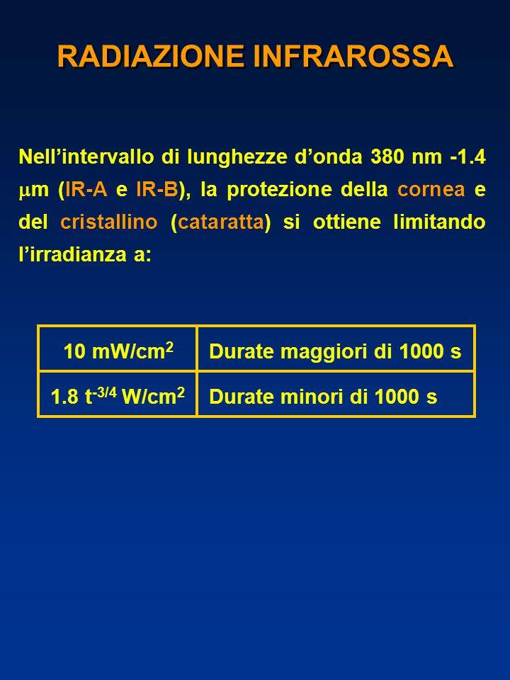RADIAZIONE INFRAROSSA Nell'intervallo di lunghezze d'onda 380 nm -1.4  m (IR-A e IR-B), la protezione della cornea e del cristallino (cataratta) si ottiene limitando l'irradianza a: 10 mW/cm 2 Durate maggiori di 1000 s 1.8 t -3/4 W/cm 2 Durate minori di 1000 s