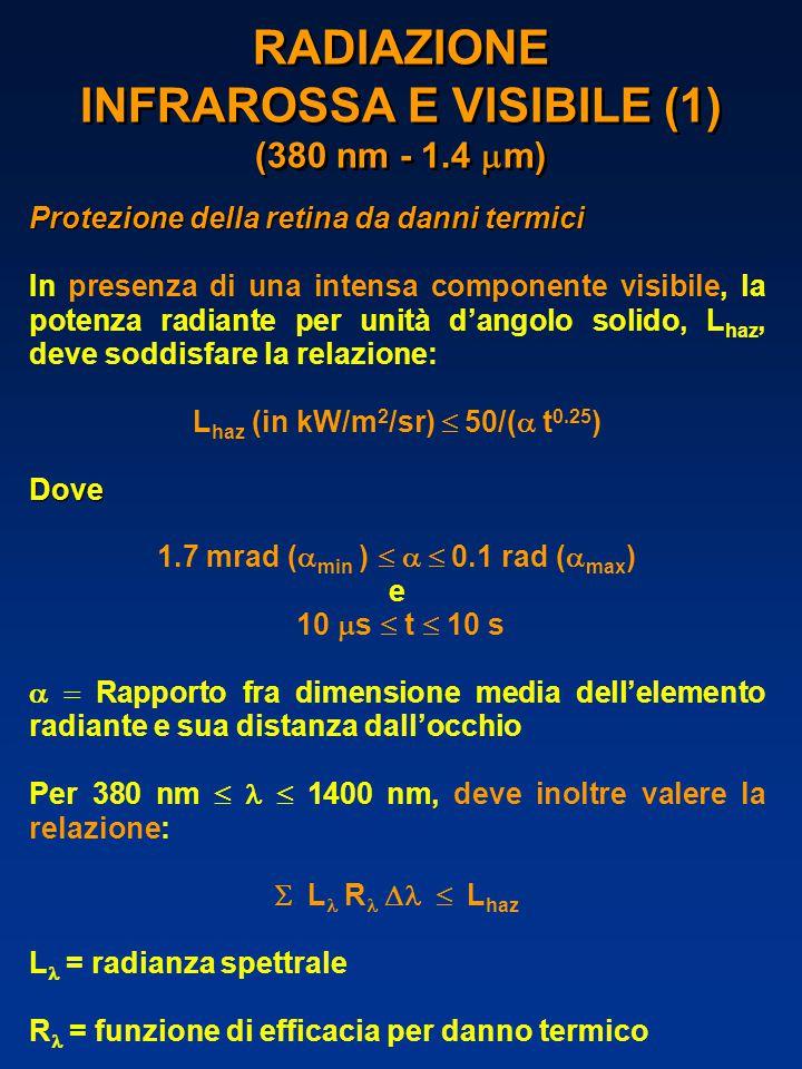 RADIAZIONE INFRAROSSA E VISIBILE (1) (380 nm - 1.4  m) Protezione della retina da danni termici In presenza di una intensa componente visibile, la potenza radiante per unità d'angolo solido, L haz, deve soddisfare la relazione: L haz (in kW/m 2 /sr)  50/(  t 0.25 )Dove 1.7 mrad (  min )   0.1 rad (  max ) e 10  s  t  10 s  Rapporto fra dimensione media dell'elemento radiante e sua distanza dall'occhio Per 380 nm   1400 nm, deve inoltre valere la relazione:  L  R  L haz L = radianza spettrale R = funzione di efficacia per danno termico