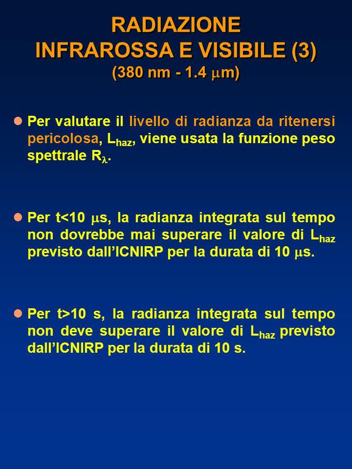RADIAZIONE INFRAROSSA E VISIBILE (3) (380 nm - 1.4  m) Per valutare il livello di radianza da ritenersi pericolosa, L haz, viene usata la funzione peso spettrale R.