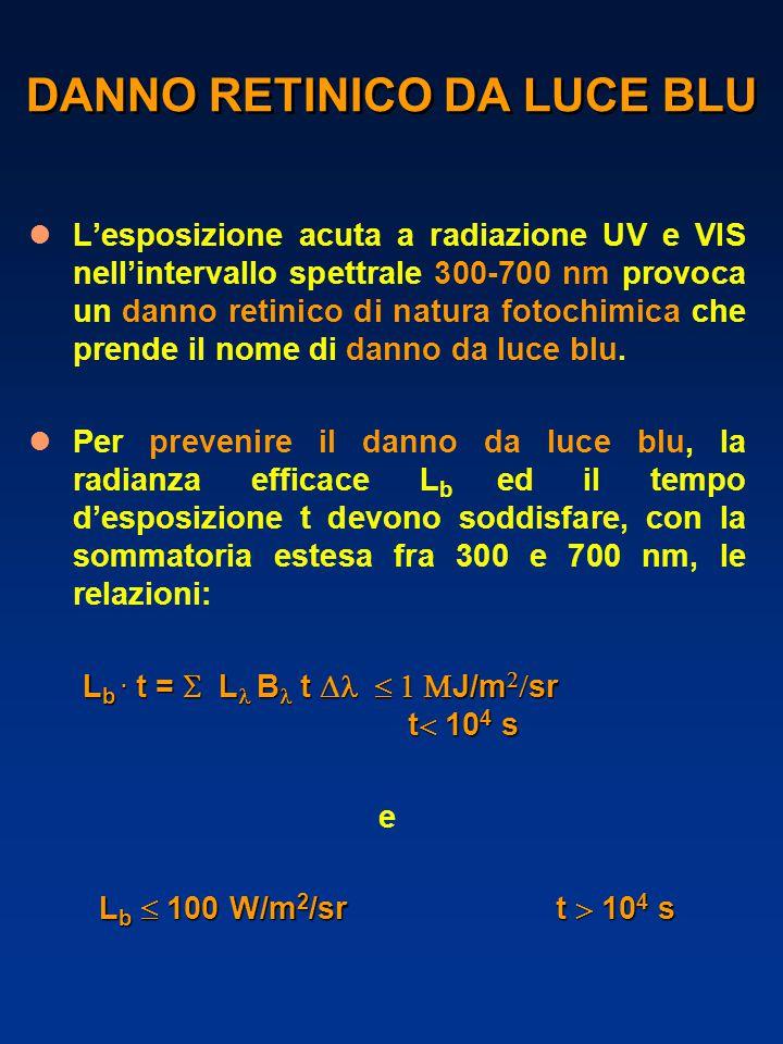DANNO RETINICO DA LUCE BLU L'esposizione acuta a radiazione UV e VIS nell'intervallo spettrale 300-700 nm provoca un danno retinico di natura fotochimica che prende il nome di danno da luce blu.