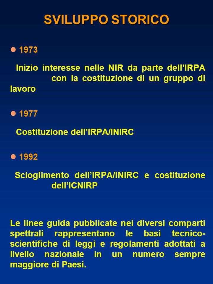 SVILUPPO STORICO l l 1973 Inizio interesse nelle NIR da parte dell'IRPA con la costituzione di un gruppo di lavoro l l 1977 Costituzione dell'IRPA/INIRC l l 1992 Scioglimento dell'IRPA/INIRC e costituzione dell'ICNIRP Le linee guida pubblicate nei diversi comparti spettrali rappresentano le basi tecnico- scientifiche di leggi e regolamenti adottati a livello nazionale in un numero sempre maggiore di Paesi.