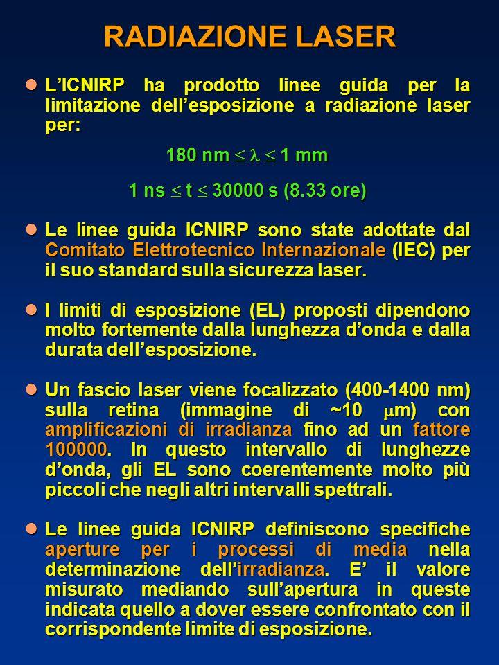 RADIAZIONE LASER L'ICNIRP ha prodotto linee guida per la limitazione dell'esposizione a radiazione laser per: L'ICNIRP ha prodotto linee guida per la limitazione dell'esposizione a radiazione laser per: 180 nm   1 mm 1 ns  t  30000 s (8.33 ore) Le linee guida ICNIRP sono state adottate dal Comitato Elettrotecnico Internazionale (IEC) per il suo standard sulla sicurezza laser.