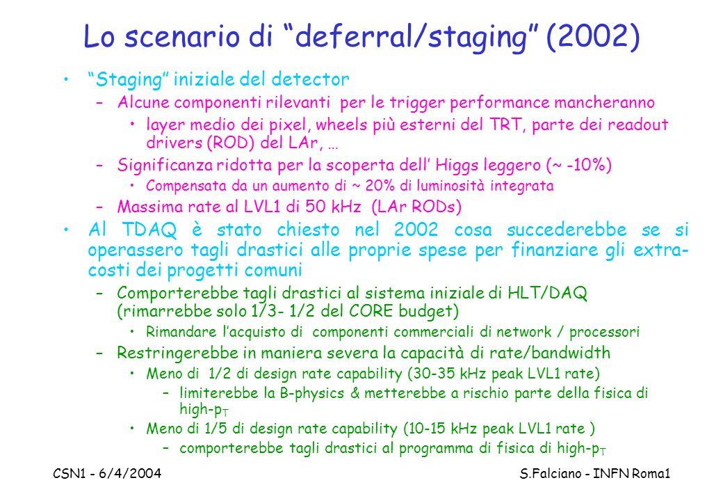 CSN1 - 6/4/2004 S.Falciano - INFN Roma1 Lo scenario di deferral/staging (2002) Staging iniziale del detector –Alcune componenti rilevanti per le trigger performance mancheranno layer medio dei pixel, wheels più esterni del TRT, parte dei readout drivers (ROD) del LAr, … –Significanza ridotta per la scoperta dell' Higgs leggero (~ -10%) Compensata da un aumento di ~ 20% di luminosità integrata –Massima rate al LVL1 di 50 kHz (LAr RODs) Al TDAQ è stato chiesto nel 2002 cosa succederebbe se si operassero tagli drastici alle proprie spese per finanziare gli extra- costi dei progetti comuni –Comporterebbe tagli drastici al sistema iniziale di HLT/DAQ (rimarrebbe solo 1/3- 1/2 del CORE budget) Rimandare l'acquisto di componenti commerciali di network / processori –Restringerebbe in maniera severa la capacità di rate/bandwidth Meno di 1/2 di design rate capability (30-35 kHz peak LVL1 rate) –limiterebbe la B-physics & metterebbe a rischio parte della fisica di high-p T Meno di 1/5 di design rate capability (10-15 kHz peak LVL1 rate ) –comporterebbe tagli drastici al programma di fisica di high-p T