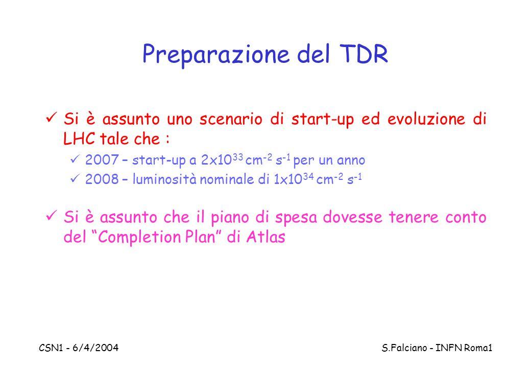 CSN1 - 6/4/2004 S.Falciano - INFN Roma1 Preparazione del TDR Si è assunto uno scenario di start-up ed evoluzione di LHC tale che : 2007 – start-up a 2