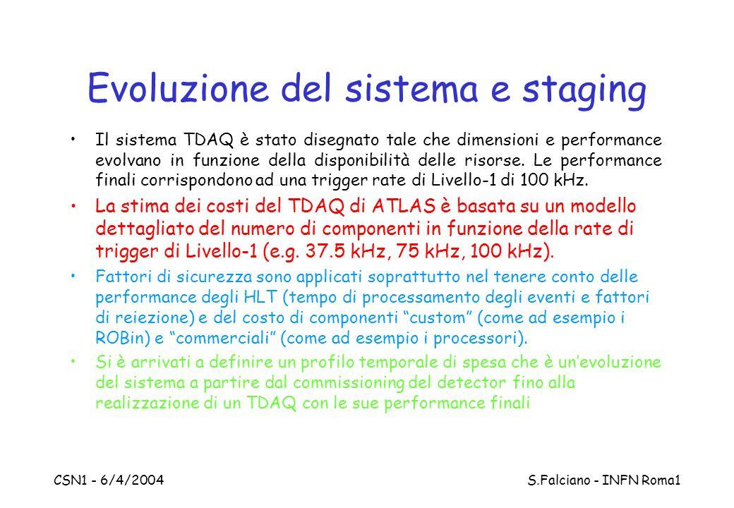 CSN1 - 6/4/2004 S.Falciano - INFN Roma1 Evoluzione del sistema e staging Il sistema TDAQ è stato disegnato tale che dimensioni e performance evolvano