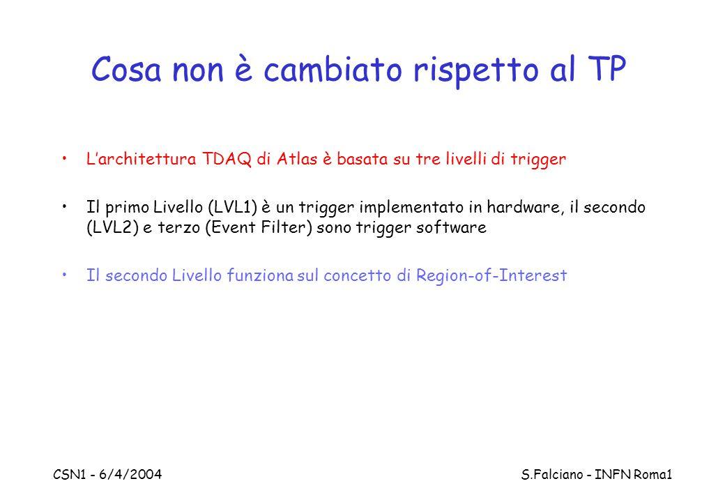 CSN1 - 6/4/2004 S.Falciano - INFN Roma1 Cosa non è cambiato rispetto al TP L'architettura TDAQ di Atlas è basata su tre livelli di trigger Il primo Li