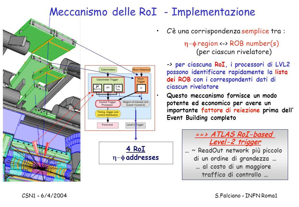 CSN1 - 6/4/2004 S.Falciano - INFN Roma1 C'è una corrispondenza semplice tra :  region ROB number(s) (per ciascun rivelatore) -> per ciascuna RoI, i processori di LVL2 possono identificare rapidamente la lista dei ROB con i correspondenti dati di ciascun rivelatore Questo meccanismo fornisce un modo potente ed economico per avere un importante fattore di reiezione prima dell' Event Building completo 4 RoI  addresses ==> ATLAS RoI-based Level-2 trigger … ~ ReadOut network più piccolo di un ordine di grandezza … … al costo di un maggiore traffico di controllo … Meccanismo delle RoI - Implementazione