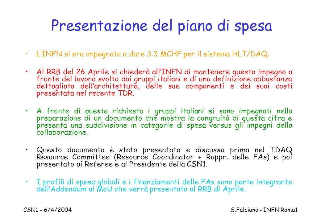 CSN1 - 6/4/2004 S.Falciano - INFN Roma1 Presentazione del piano di spesa L'INFN si era impegnato a dare 3.3 MCHF per il sistema HLT/DAQ. Al RRB del 26