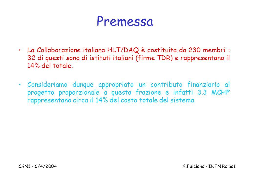 CSN1 - 6/4/2004 S.Falciano - INFN Roma1 Premessa La Collaborazione italiana HLT/DAQ è costituita da 230 membri : 32 di questi sono di istituti italian