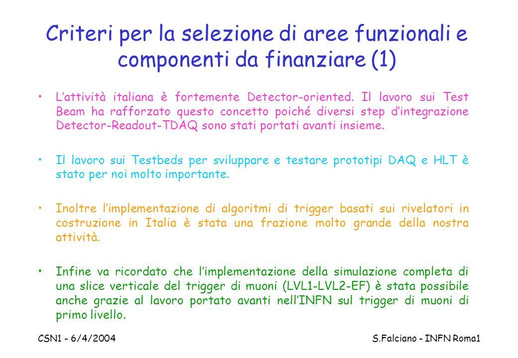 CSN1 - 6/4/2004 S.Falciano - INFN Roma1 Criteri per la selezione di aree funzionali e componenti da finanziare (1) L'attività italiana è fortemente Detector-oriented.