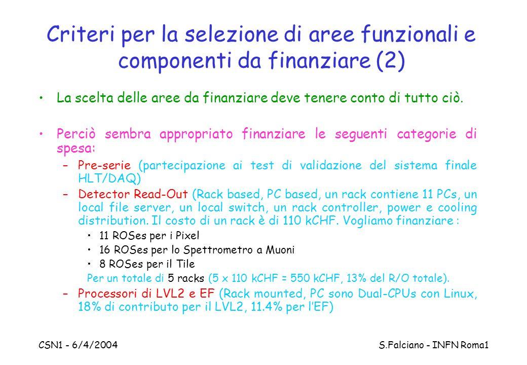 CSN1 - 6/4/2004 S.Falciano - INFN Roma1 Criteri per la selezione di aree funzionali e componenti da finanziare (2) La scelta delle aree da finanziare deve tenere conto di tutto ciò.