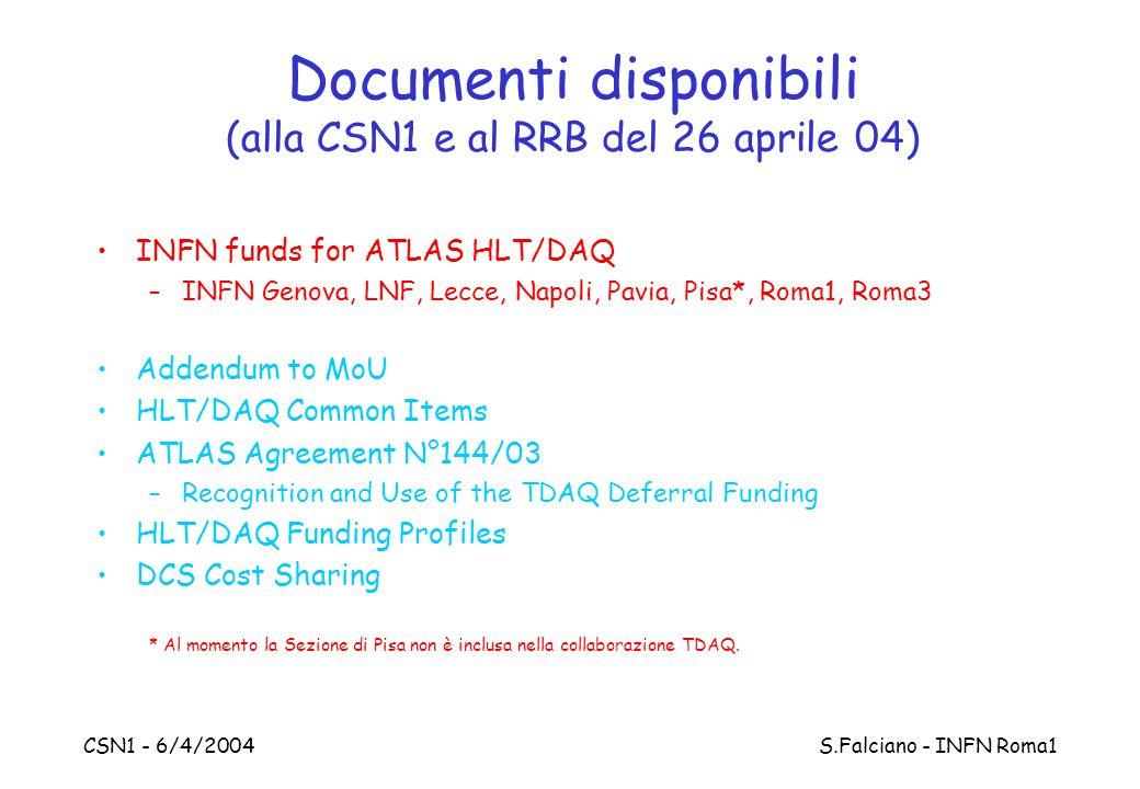 CSN1 - 6/4/2004 S.Falciano - INFN Roma1 Documenti disponibili (alla CSN1 e al RRB del 26 aprile 04) INFN funds for ATLAS HLT/DAQ –INFN Genova, LNF, Lecce, Napoli, Pavia, Pisa*, Roma1, Roma3 Addendum to MoU HLT/DAQ Common Items ATLAS Agreement N°144/03 –Recognition and Use of the TDAQ Deferral Funding HLT/DAQ Funding Profiles DCS Cost Sharing * Al momento la Sezione di Pisa non è inclusa nella collaborazione TDAQ.