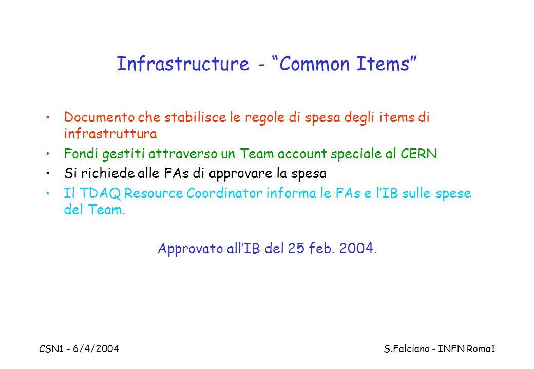 """CSN1 - 6/4/2004 S.Falciano - INFN Roma1 Infrastructure - """"Common Items"""" Documento che stabilisce le regole di spesa degli items di infrastruttura Fond"""