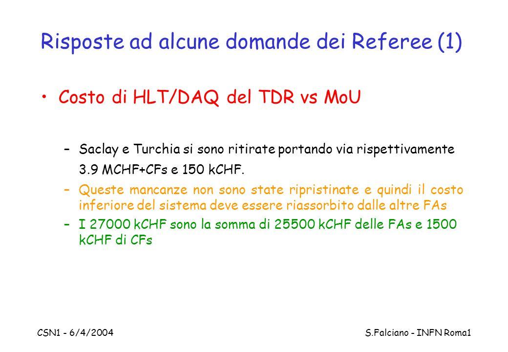 CSN1 - 6/4/2004 S.Falciano - INFN Roma1 Risposte ad alcune domande dei Referee (1) Costo di HLT/DAQ del TDR vs MoU –Saclay e Turchia si sono ritirate