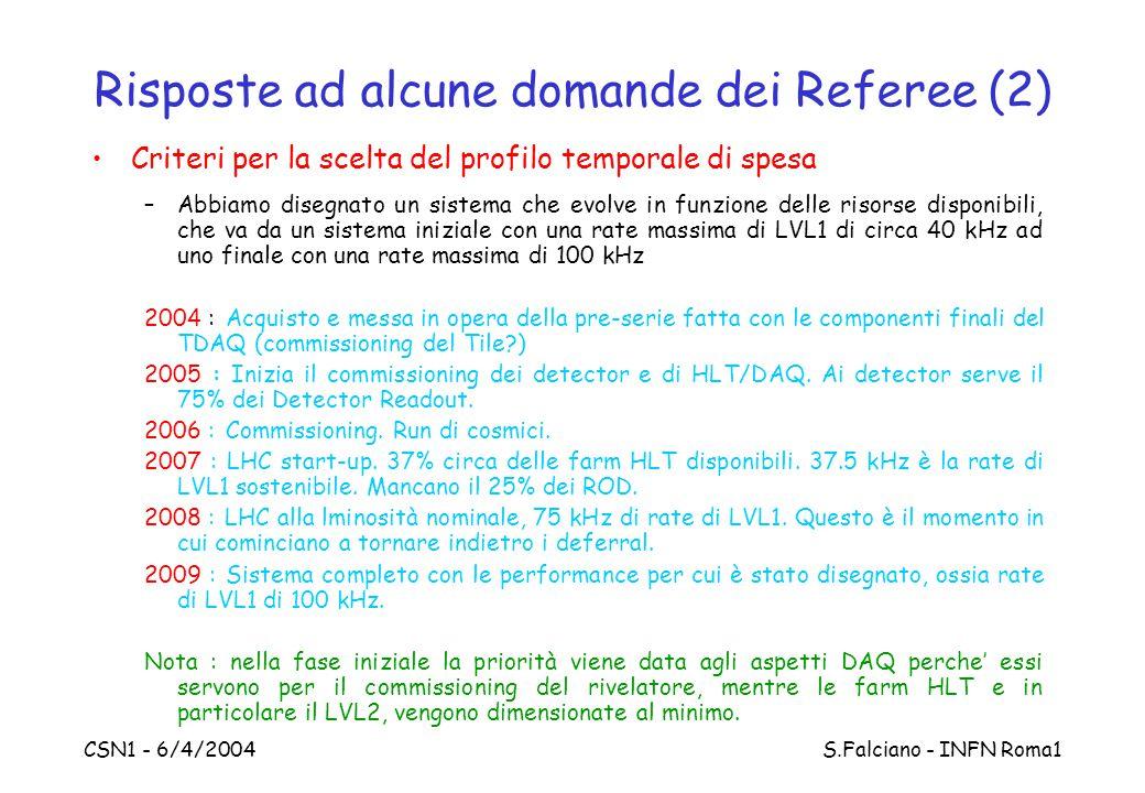 CSN1 - 6/4/2004 S.Falciano - INFN Roma1 Risposte ad alcune domande dei Referee (2) Criteri per la scelta del profilo temporale di spesa –Abbiamo disegnato un sistema che evolve in funzione delle risorse disponibili, che va da un sistema iniziale con una rate massima di LVL1 di circa 40 kHz ad uno finale con una rate massima di 100 kHz 2004 : Acquisto e messa in opera della pre-serie fatta con le componenti finali del TDAQ (commissioning del Tile ) 2005 : Inizia il commissioning dei detector e di HLT/DAQ.