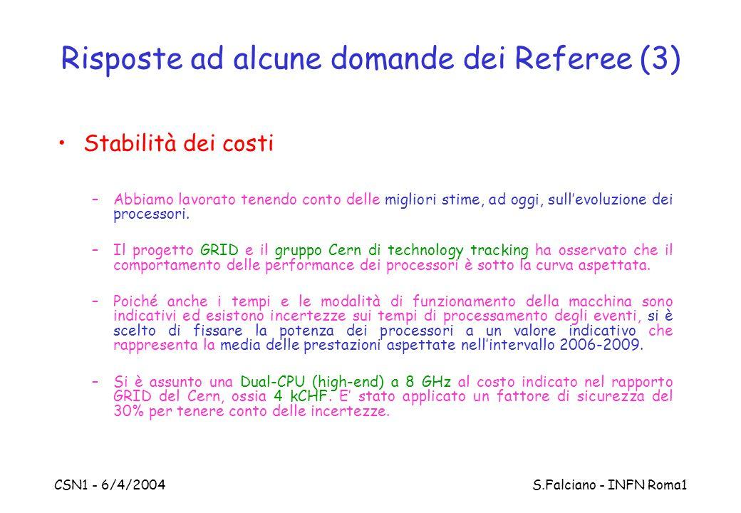 CSN1 - 6/4/2004 S.Falciano - INFN Roma1 Risposte ad alcune domande dei Referee (3) Stabilità dei costi –Abbiamo lavorato tenendo conto delle migliori
