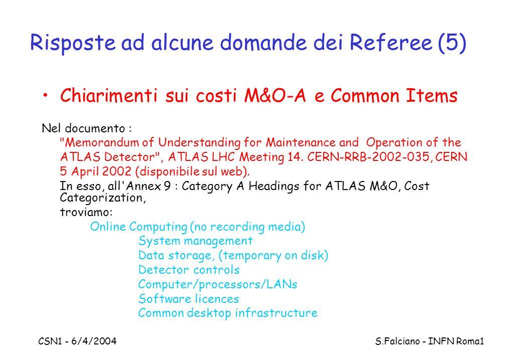 CSN1 - 6/4/2004 S.Falciano - INFN Roma1 Risposte ad alcune domande dei Referee (5) Chiarimenti sui costi M&O-A e Common Items Nel documento : Memorandum of Understanding for Maintenance and Operation of the ATLAS Detector , ATLAS LHC Meeting 14.