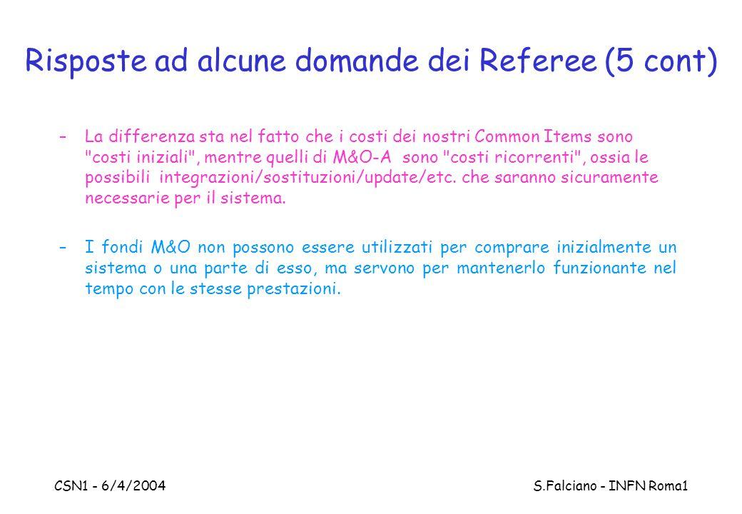 CSN1 - 6/4/2004 S.Falciano - INFN Roma1 Risposte ad alcune domande dei Referee (5 cont) –La differenza sta nel fatto che i costi dei nostri Common Items sono costi iniziali , mentre quelli di M&O-A sono costi ricorrenti , ossia le possibili integrazioni/sostituzioni/update/etc.