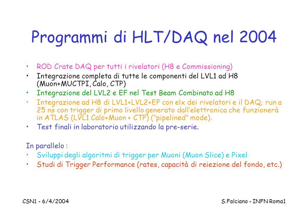 CSN1 - 6/4/2004 S.Falciano - INFN Roma1 Programmi di HLT/DAQ nel 2004 ROD Crate DAQ per tutti i rivelatori (H8 e Commissioning) Integrazione completa di tutte le componenti del LVL1 ad H8 (Muon+MUCTPI, Calo, CTP) Integrazione del LVL2 e EF nel Test Beam Combinato ad H8 Integrazione ad H8 di LVL1+LVL2+EF con elx dei rivelatori e il DAQ; run a 25 ns con trigger di primo livello generato dall'elettronica che funzionerà in ATLAS (LVL1 Calo+Muon + CTP) ( pipelined mode).