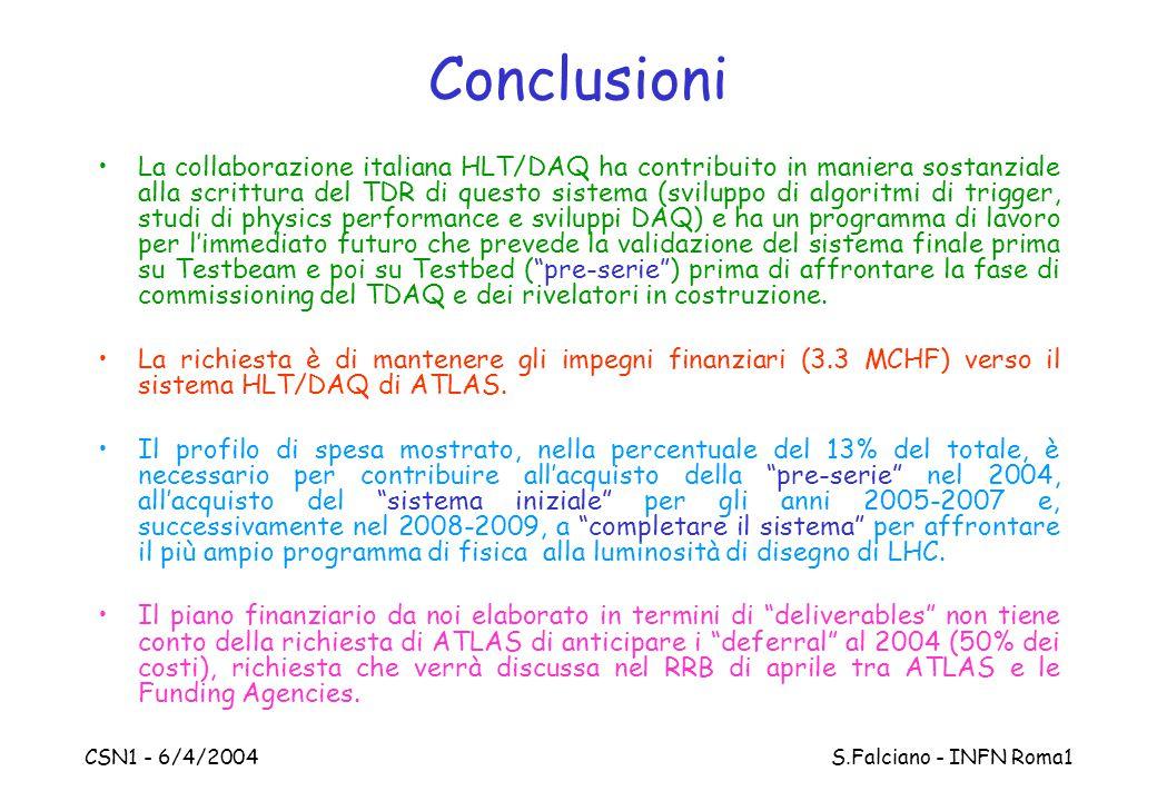CSN1 - 6/4/2004 S.Falciano - INFN Roma1 Conclusioni La collaborazione italiana HLT/DAQ ha contribuito in maniera sostanziale alla scrittura del TDR di questo sistema (sviluppo di algoritmi di trigger, studi di physics performance e sviluppi DAQ) e ha un programma di lavoro per l'immediato futuro che prevede la validazione del sistema finale prima su Testbeam e poi su Testbed ( pre-serie ) prima di affrontare la fase di commissioning del TDAQ e dei rivelatori in costruzione.