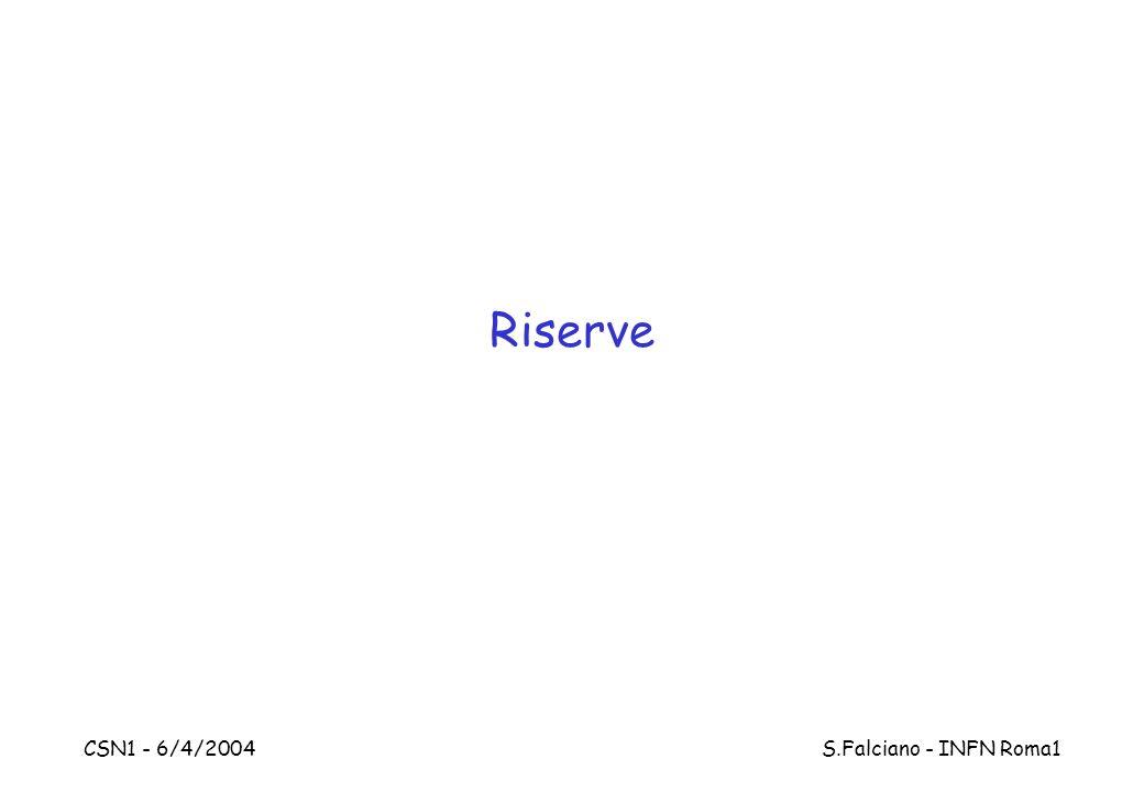 CSN1 - 6/4/2004 S.Falciano - INFN Roma1 Riserve