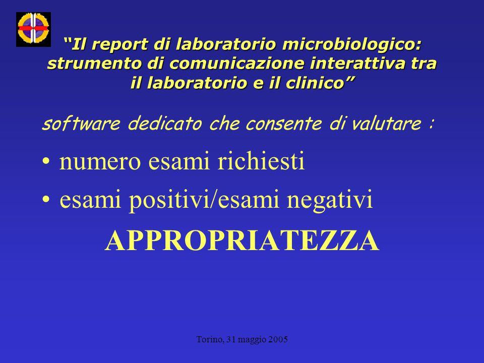 Torino, 31 maggio 2005 Il report di laboratorio microbiologico: strumento di comunicazione interattiva tra il laboratorio e il clinico software dedicato che consente di valutare : numero esami richiesti esami positivi/esami negativi APPROPRIATEZZA