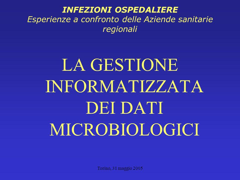 Torino, 31 maggio 2005 INFEZIONI OSPEDALIERE Esperienze a confronto delle Aziende sanitarie regionali LA GESTIONE INFORMATIZZATA DEI DATI MICROBIOLOGICI