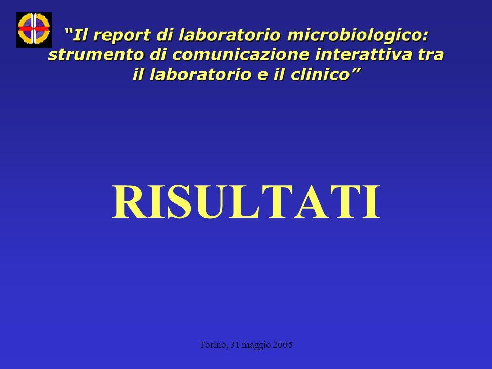 Il report di laboratorio microbiologico: strumento di comunicazione interattiva tra il laboratorio e il clinico RISULTATI