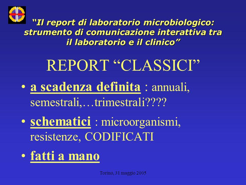 Torino, 31 maggio 2005 Il report di laboratorio microbiologico: strumento di comunicazione interattiva tra il laboratorio e il clinico REPORT CLASSICI a scadenza definita : annuali, semestrali,…trimestrali???.
