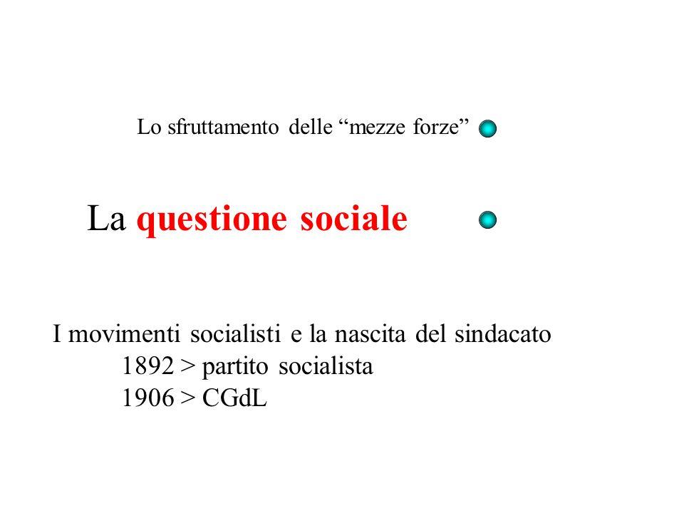 La questione sociale Lo sfruttamento delle mezze forze I movimenti socialisti e la nascita del sindacato 1892 > partito socialista 1906 > CGdL