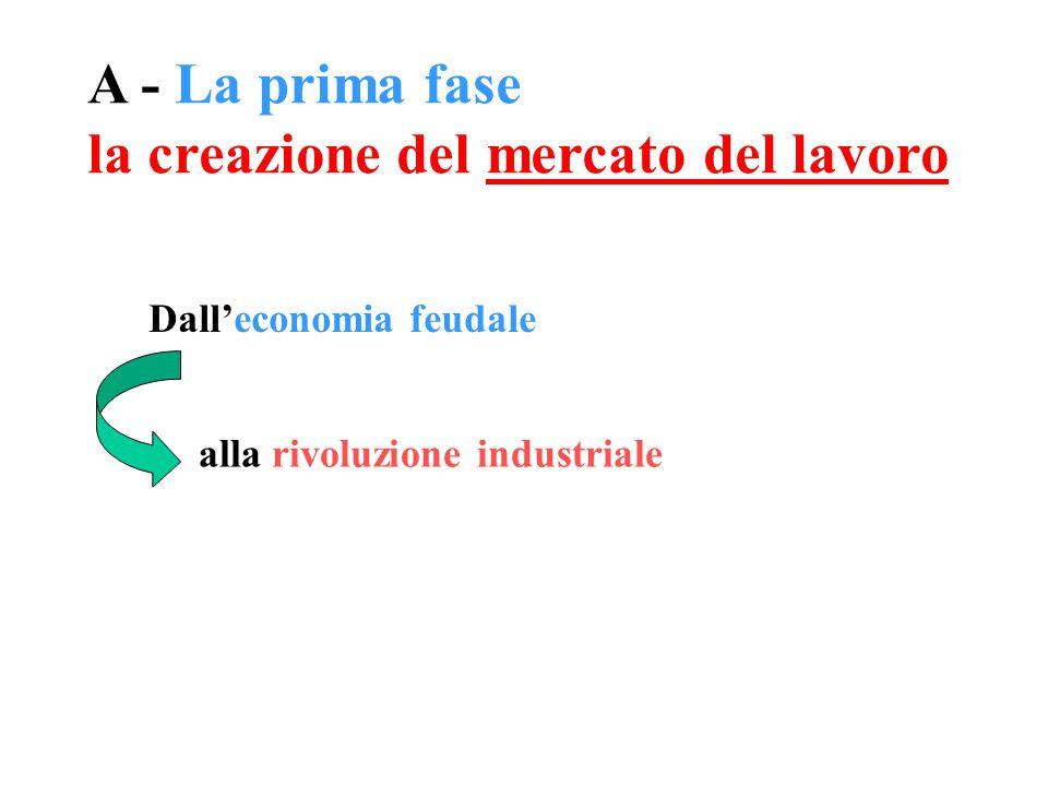 A - La prima fase la creazione del mercato del lavoro Dall'economia feudale alla rivoluzione industriale