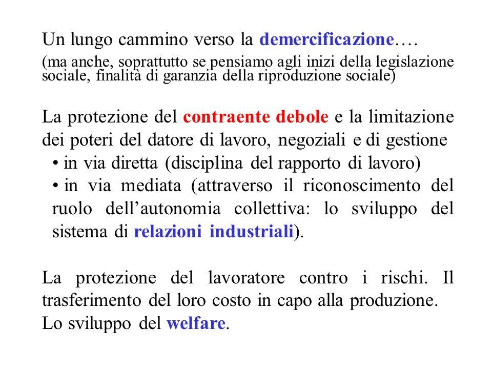 La protezione del contraente debole e la limitazione dei poteri del datore di lavoro, negoziali e di gestione in via diretta (disciplina del rapporto di lavoro) in via mediata (attraverso il riconoscimento del ruolo dell'autonomia collettiva: lo sviluppo del sistema di relazioni industriali).