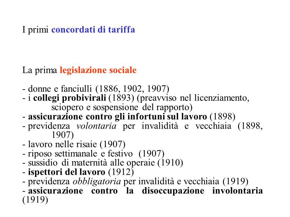 I primi concordati di tariffa La prima legislazione sociale - donne e fanciulli (1886, 1902, 1907) - i collegi probivirali (1893) (preavviso nel licenziamento, sciopero e sospensione del rapporto) - assicurazione contro gli infortuni sul lavoro (1898) - previdenza volontaria per invalidità e vecchiaia (1898, 1907) - lavoro nelle risaie (1907) - riposo settimanale e festivo (1907) - sussidio di maternità alle operaie (1910) - ispettori del lavoro (1912) - previdenza obbligatoria per invalidità e vecchiaia (1919) - assicurazione contro la disoccupazione involontaria (1919)